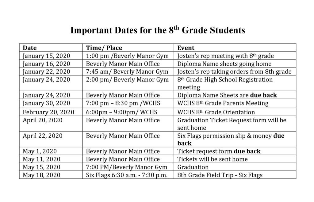 Important 8th grade dates
